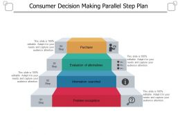 Consumer Decision Making Parallel Step Plan
