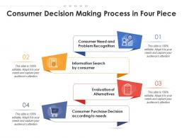 Consumer Decision Making Process In Four Piece
