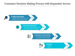 Consumer Decision Making Process With Sequential Arrows