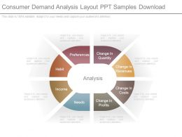 Consumer Demand Analysis Layout Ppt Samples Download