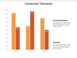Consumer Demands Ppt Powerpoint Presentation File Templates Cpb