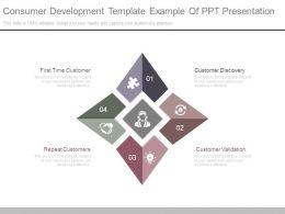 consumer_development_template_example_of_ppt_presentation_Slide01