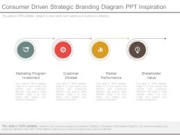 Consumer Driven Strategic Branding Diagram Ppt Inspiration