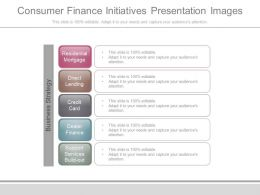 Consumer Finance Initiatives Presentation Images