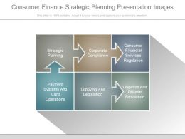 Consumer Finance Strategic Planning Presentation Images