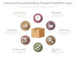 Consumer Focused Advertising Template Powerpoint Layout