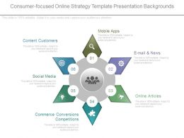 Consumer Focused Online Strategy Template Presentation Backgrounds
