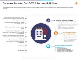 Consumer Focused Post Covid Recovery Initiatives Ppt Powerpoint Presentation Slides