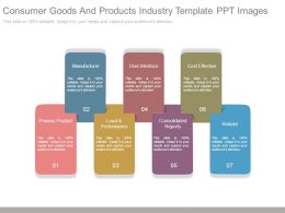 Consumer Goods And Products Industry Template Ppt Images