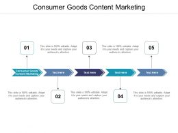 Consumer Goods Content Marketing Ppt Powerpoint Presentation Icon Cpb