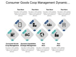 Consumer Goods Coop Management Dynamic Capabilities Strategic Management Cpb