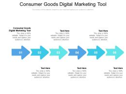 Consumer Goods Digital Marketing Tool Ppt Presentation Inspiration Graphics Tutorials Cpb