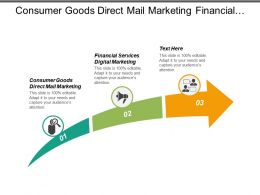 Consumer Goods Direct Mail Marketing Financial Services Digital Marketing Cpb
