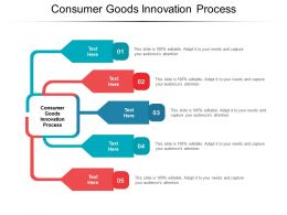 Consumer Goods Innovation Process Ppt Powerpoint Presentation Gallery Cpb