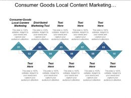 Consumer Goods Local Content Marketing Distributed Marketing Tool Cpb