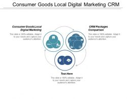 Consumer Goods Local Digital Marketing Crm Packages Comparison Cpb