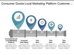 Consumer Goods Local Marketing Platform Customer Care Topics Cpb