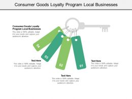 Consumer Goods Loyalty Program Local Businesses Ppt Powerpoint Presentation Outline Ideas Cpb