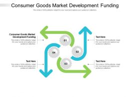 Consumer Goods Market Development Funding Ppt Powerpoint Presentation Ideas Display Cpb