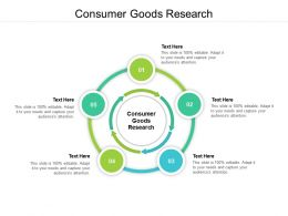 Consumer Goods Research Ppt Powerpoint Presentation Summary Design Inspiration Cpb