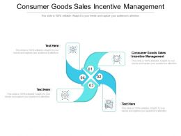 Consumer Goods Sales Incentive Management Ppt Powerpoint Presentation Infographics Cpb