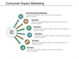 Consumer Impact Marketing Ppt Powerpoint Presentation Pictures Clipart Cpb
