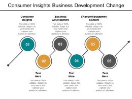Consumer Insights Business Development Change Management Content B2b Marketing Cpb
