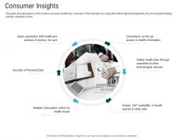 Consumer Insights Digital Healthcare Planning And Strategy Ppt Download