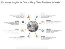 Consumer Insights For One To Many Client Relationship Model Infographic Template