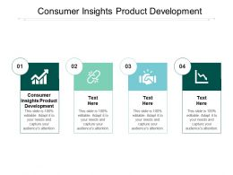 Consumer Insights Product Development Ppt Powerpoint Presentation Slide Cpb