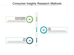 Consumer Insights Research Methods Ppt Powerpoint Presentation Inspiration Templates Cpb