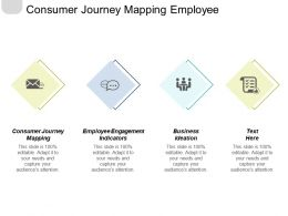 Consumer Journey Mapping Employee Engagement Indicators Business Ideation Cpb
