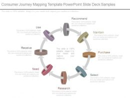 Consumer Journey Mapping Template Powerpoint Slide Deck Samples