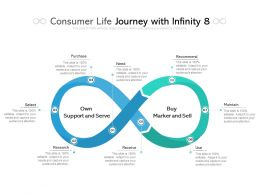Consumer Life Journey With Infinity 8