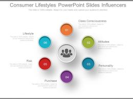 Consumer Lifestyles Powerpoint Slides Influencers