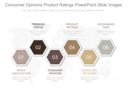 Consumer Opinions Product Ratings Powerpoint Slide Images