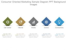 Consumer Oriented Marketing Sample Diagram Ppt Background Images