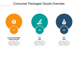 Consumer Packaged Goods Overview Ppt Powerpoint Presentation Summary Smartart Cpb