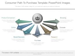 Consumer Path To Purchase Template Powerpoint Images