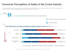Consumer Perceptions Of Safety In The Cruise Industry Ppt Inspiration