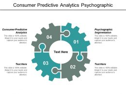 Consumer Predictive Analytics Psychographic Segmentation Research Problem Problem Statement Cpb