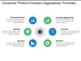 Consumer Product Company Aggressively Promotes Sell Product Analysis Scale