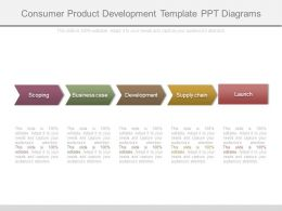 Consumer Product Development Template Ppt Diagrams