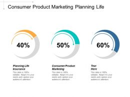Consumer Product Marketing Planning Life Insurance Business Problem Solving Cpb