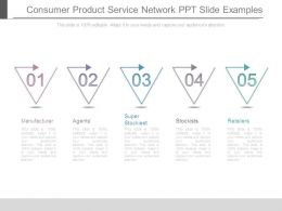 Consumer Product Service Network Ppt Slide Examples