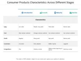 Consumer Products Characteristics Across Different Stages