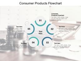Consumer Products Flowchart Ppt Powerpoint Presentation Model Graphic Tips Cpb