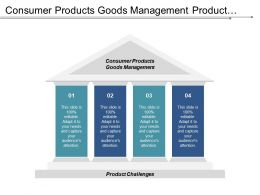 Consumer Products Goods Management Product Challenges Impact Model Management Cpb