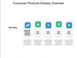 Consumer Products Industry Overview Ppt Powerpoint Presentation Model Templates Cpb