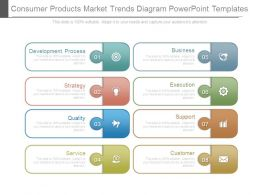 Consumer Products Market Trends Diagram Powerpoint Templates